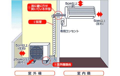 エアコン標準工事